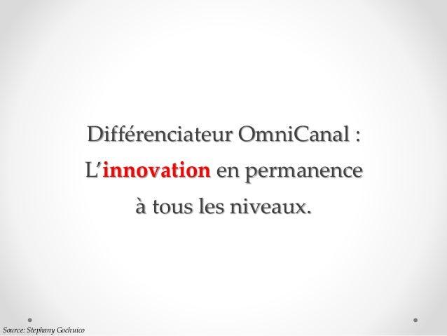 Différenciateur OmniCanal : L'innovation en permanence à tous les niveaux. Source: Stephany Gochuico