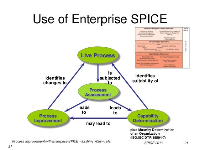 enterprise spice Welcome the origin of the spice should add as much flavor as the spice itself we believe in educating our buyers on what they are buying, where its coming from, how its processed, when to use it and why it's good to use it.