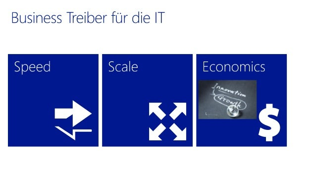Modernes Rechenzentrum  Slide 3
