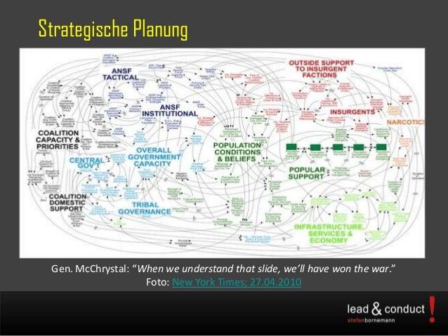 """Strategische PlanungSie finden das komplex? – Ich übrigends auch!Gen. McChrystal: """"When we understand that slide, we'll ha..."""