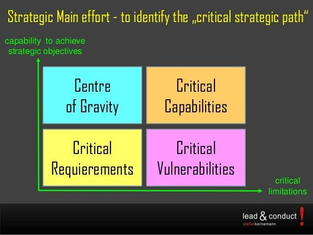 "Strategic Main effort - to identify the ""critical strategic path""Centreof GravityCriticalCapabilitiesCriticalRequierements..."