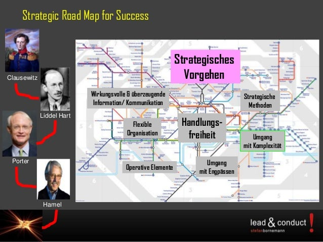 Strategic Road Map for SuccessLiddel HartHamelPorterClausewitzHandlungs-freiheitStrategischeMethodenUmgangmit EngpässenOpe...