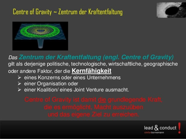 Centre of Gravity ~ Zentrum der KraftentfaltungDas Zentrum der Kraftentfaltung (engl. Centre of Gravity)gilt als derjenige...