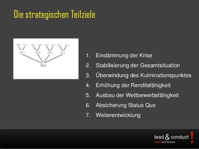 Die strategischen Teilziele1. Eindämmung der Krise2. Stabilisierung der Gesamtsituation3. Überwindung des Kulminationspunk...