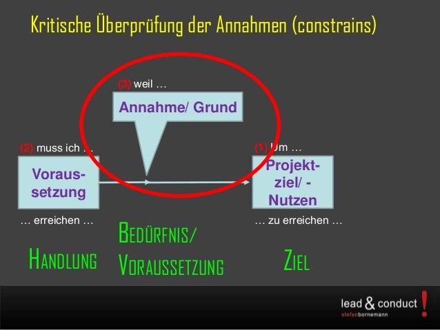 Kritische Überprüfung der Annahmen (constrains)Projekt-ziel/ -Nutzen(1) Um …… zu erreichen …ZIELVoraus-setzung(2) muss ich...