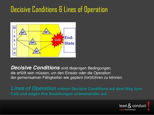Decisive Conditions & Lines of OperationDecisive Conditions sind diejenigen Bedingungen,die erfüllt sein müssen, um den Ei...