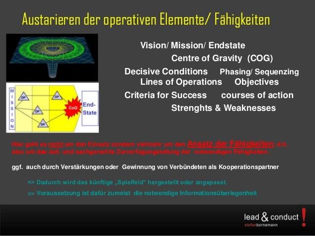 Austarieren der operativen Elemente/ FähigkeitenHier geht es nicht um den Einsatz sondern vielmehr um den Ansatz der Fähig...