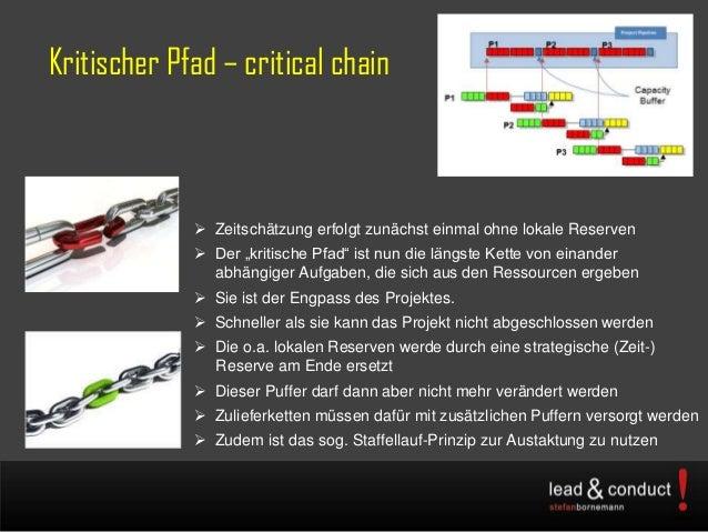 """Kritischer Pfad – critical chain Zeitschätzung erfolgt zunächst einmal ohne lokale Reserven Der """"kritische Pfad"""" ist nun..."""