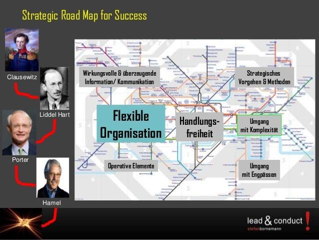 Strategic Road Map for SuccessLiddel HartHamelPorterClausewitzHandlungs-freiheitStrategischesVorgehen & MethodenUmgangmit ...