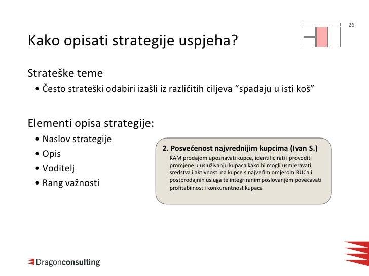 strategija upoznavanja koja djeluju