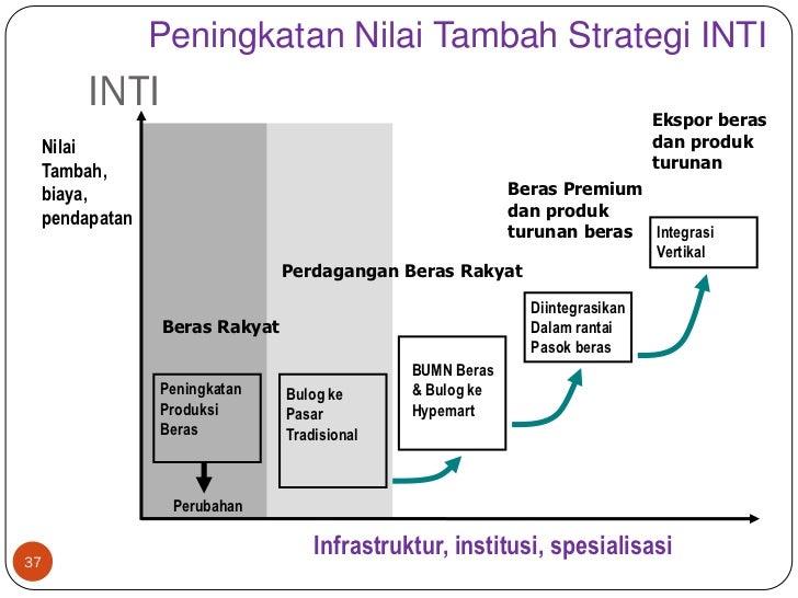 Strategi perdagangan nilai