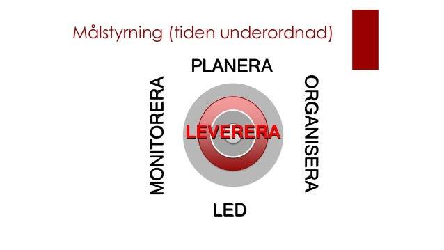Målstyrning (tiden underordnad) PLANERA ORGANISERA LED MONITORERA LEVERERA