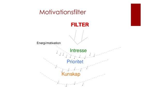 Motivationsfilter FILTER Intresse Prioritet Kunskap Energi/motivation