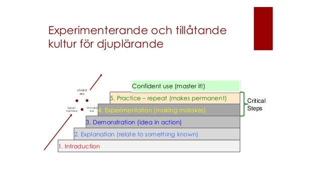 Experimenterande och tillåtande kultur för djuplärande 1. Introduction 2. Explanation (relate to something known) 3. Demon...