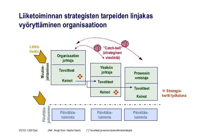 Strateginen johtaminen laatuyhdistys
