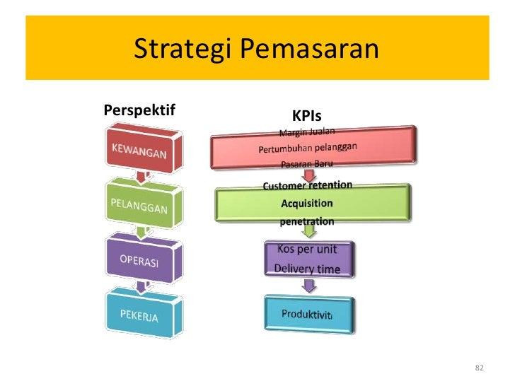Skripsi Strategi Pemasaran Pdf