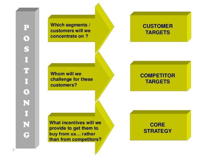 Pemasaran strategi download ebook