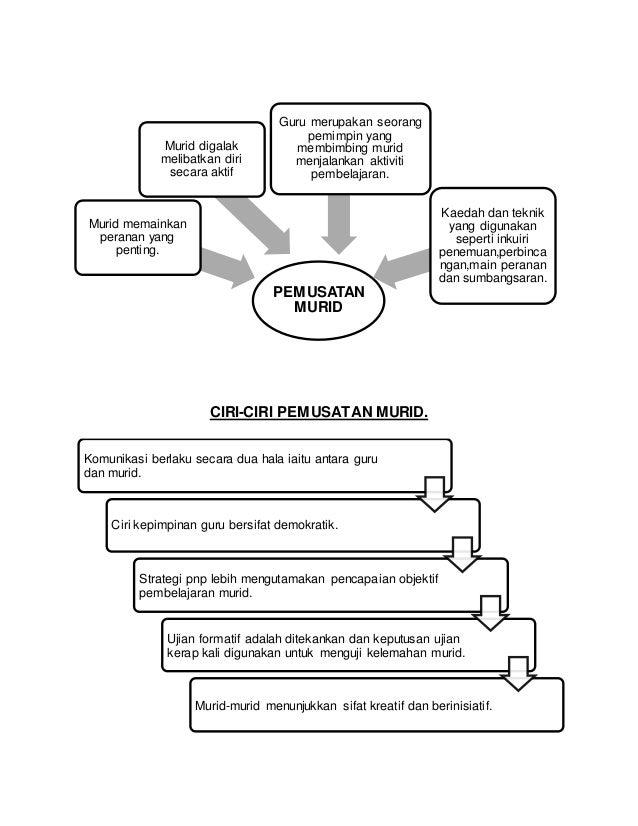 Strategi banyak mikro forex
