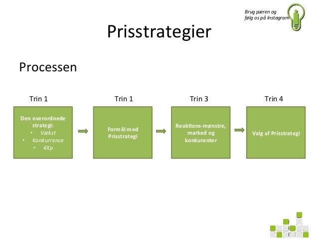 prisstrategi
