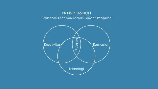 Pengakuan atas Kreativitas 1 Kesadaran Orang atas Brand/Merek 2 Penjualan dan Keuntungan 3 Ukuran Keberhasilan Bisnis Fash...