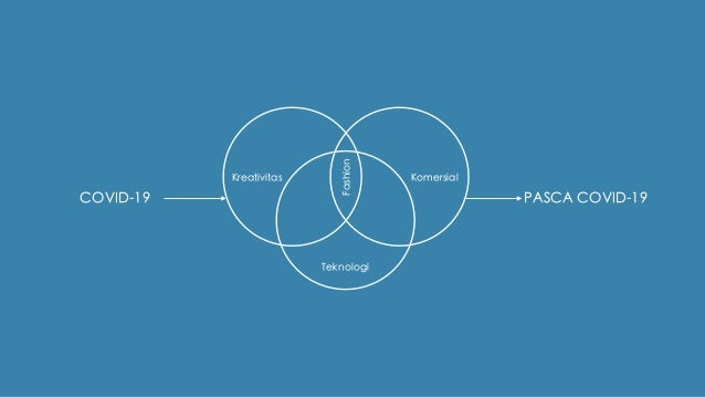 COVID-19 X FASHION Model Bisnis Baru Eskalasi Digital Perubahan Keyakinan dan Perilaku Konsumen Kesetaraan, Transparansi, ...