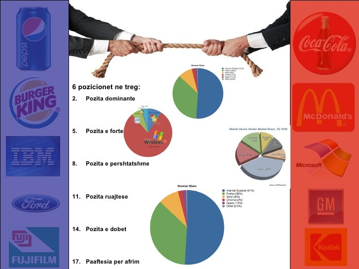 Strategjite Luftarake Te Marketingut Slide 2