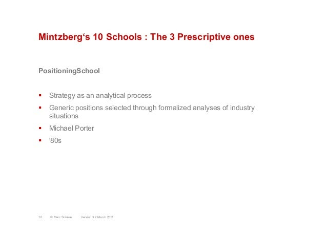 Mintzberg's 10 Schools : The 3 Prescriptive onesPositioningSchool§  Strategy as an analytical process§  Generic position...