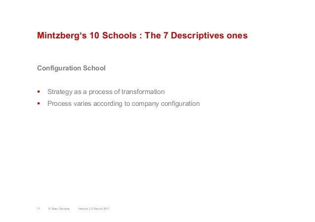 Mintzberg's 10 Schools : The 7 Descriptives onesConfiguration School§ Strategy as a process of transformation§ Process...