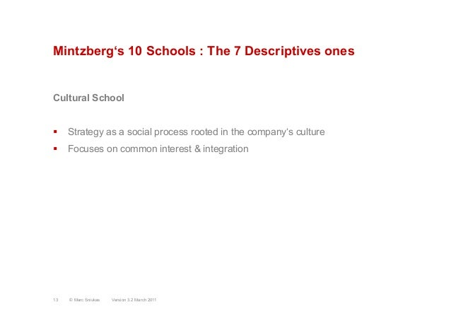 Mintzberg's 10 Schools : The 7 Descriptives onesCultural School§ Strategy as a social process rooted in the company's cu...