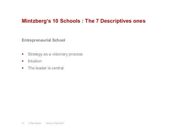 Mintzberg's 10 Schools : The 7 Descriptives onesEntrepreneurial School§  Strategy as a visionary process§  Intuition§  ...