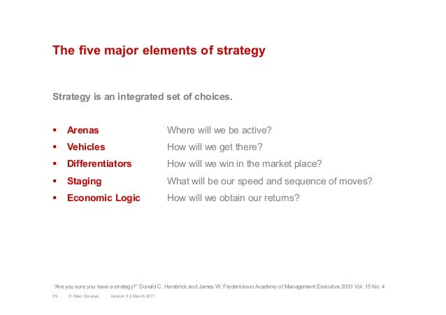 The five major elements of strategyStrategy is an integrated set of choices.§ Arenas Where will we be active?§ Vehicle...