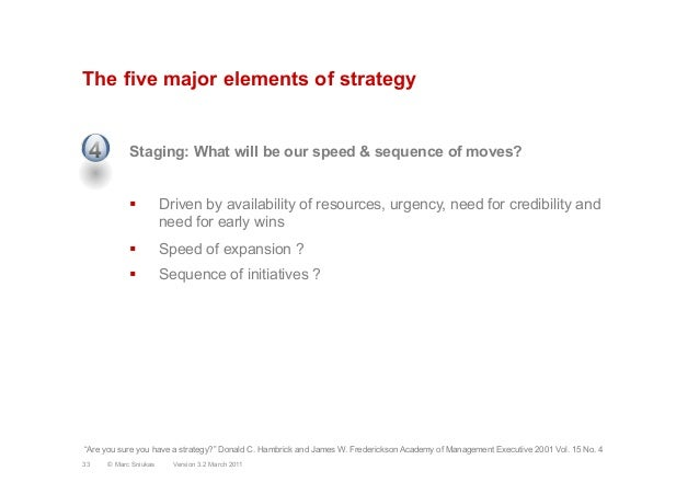 The five major elements of strategyStaging: What will be our speed & sequence of moves?§  Driven by availability of resou...