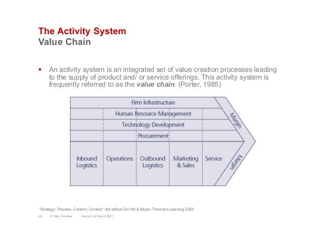 The Activity SystemValue Chain§ An activity system is an integrated set of value creation processes leadingto the supply...
