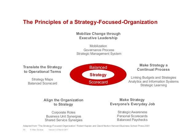 The Principles of a Strategy-Focused-OrganizationBalancedScorecardStrategyMobilize Change throughExecutive LeadershipMobil...