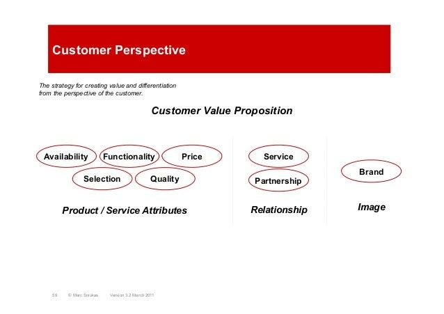Customer PerspectivePriceQualityAvailabilitySelectionFunctionalityBrandPartnershipServiceProduct / Service Attributes Rela...