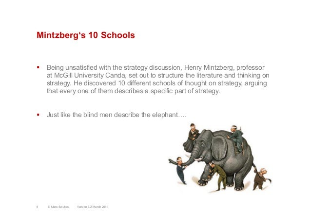 Mintzberg's 10 Schools§  Being unsatisfied with the strategy discussion, Henry Mintzberg, professorat McGill University C...