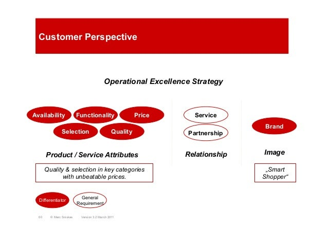 Customer PerspectivePriceQualityAvailabilitySelectionFunctionalityBrandPartnershipServiceProduct / Service Attributes Rela...