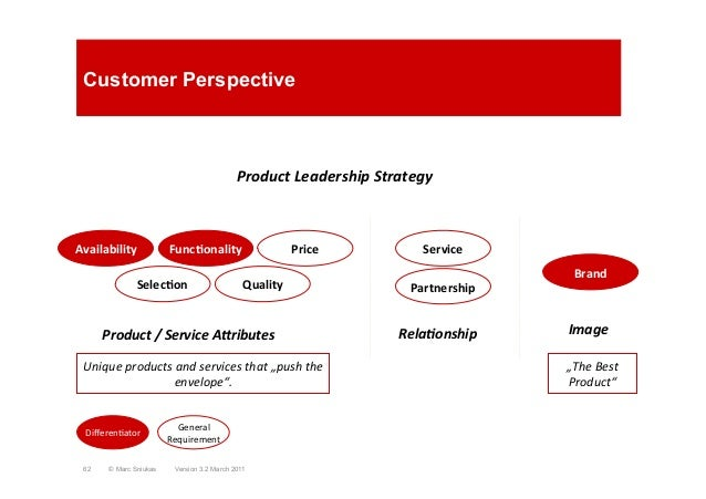Customer PerspectiveVersion 3.2 March 2011Price	  Quality	  Availability	  Selec9on	  Func9onality	  Brand	  Partnership	 ...