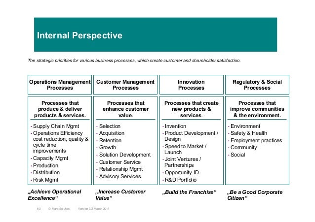 Internal PerspectiveThe strategic priorities for various business processes, which create customer and shareholder satisfa...