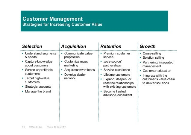 Customer ManagementStrategies for Increasing Customer ValueSelection Acquisition Retention Growth§ Understand segments& ...