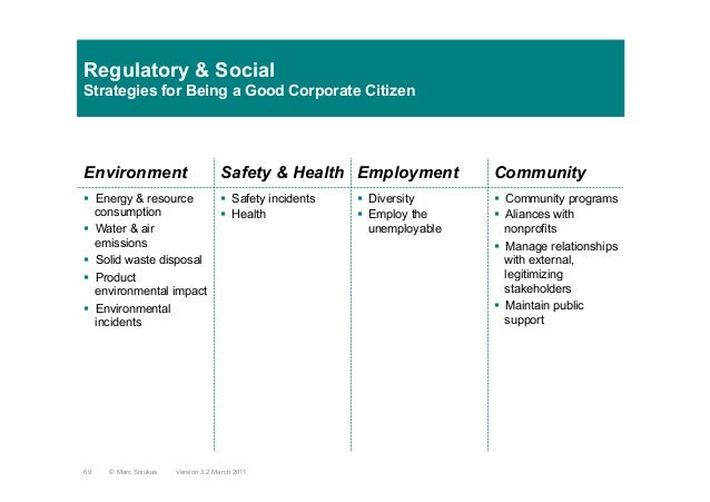 Regulatory & SocialStrategies for Being a Good Corporate CitizenEnvironment Safety & Health Employment Community§ Energy...