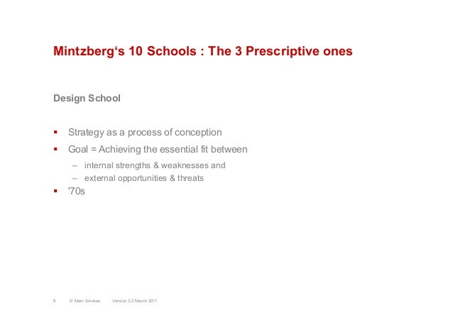 Mintzberg's 10 Schools : The 3 Prescriptive onesDesign School§  Strategy as a process of conception§  Goal = Achieving t...
