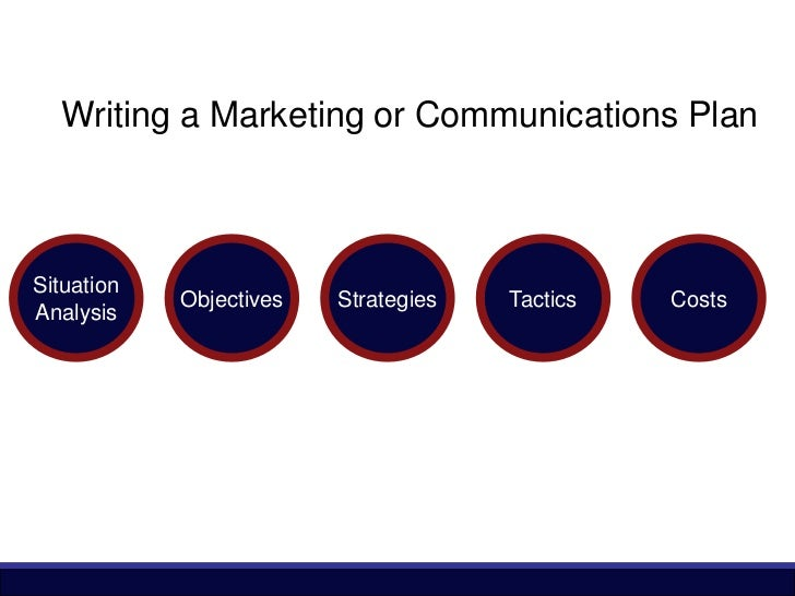 Writing a Marketing or Communications PlanSituation            Objectives   Strategies   Tactics   CostsAnalysis