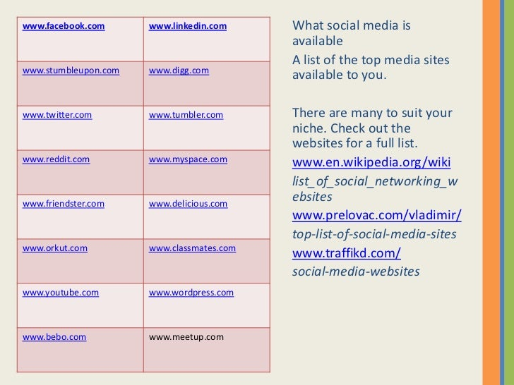 Social Media Strategy Template - Facebook media plan template