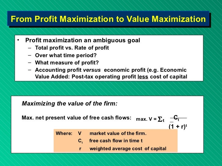 profit maximization vs maxing shareholders wealth essay Content: profit maximization vs wealth maximization  goal of the business  enterprise is to increase the wealth of its shareholders, as they are.