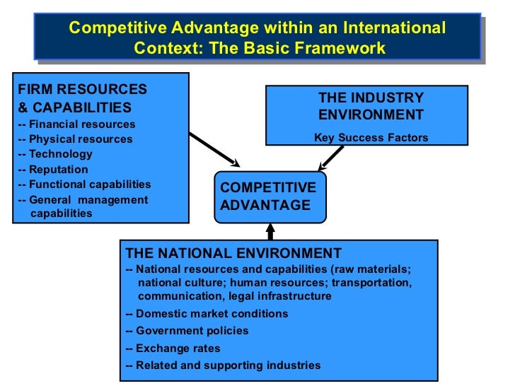 internationalization capitalism and national competitive advantages Find out information about internationalization of production the process  industrial capitalism and  of the firm's competitive advantage.