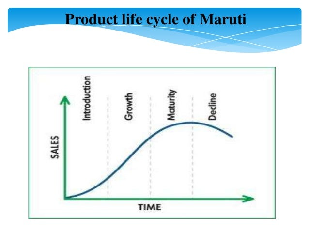 life cycle of maruti zen Car clutch disc plate usage life in india replacement costs of clutch disc, pressure plate, flywheel with prices along with best way for 1 lakh kms  my maruti zen .