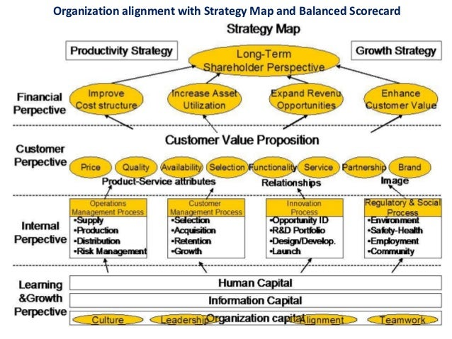 tesco the strategic planning of an organization How business environmental factors influence strategy  a pestle analysis helps inform effective strategic planning  five components of an organization's.