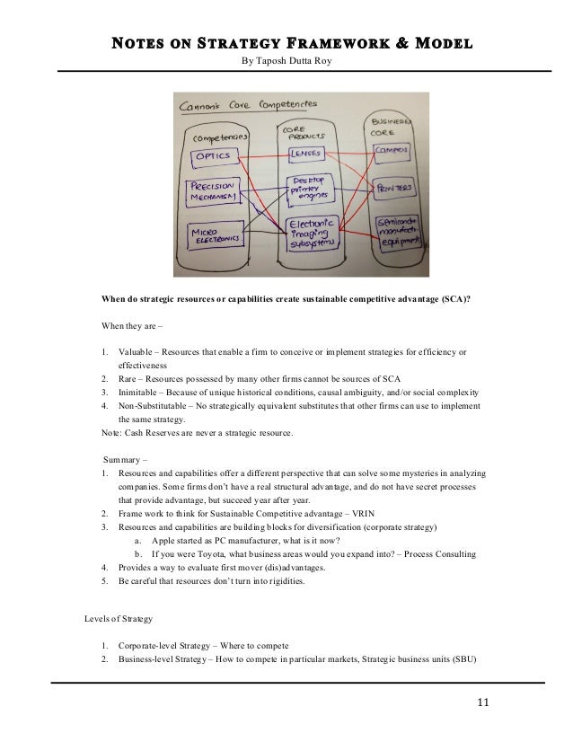 strategy frame work models Page 4 of 15 overview of the strategic business and operations framework the strategic business and operations framework is a philosophy and decision-making model.