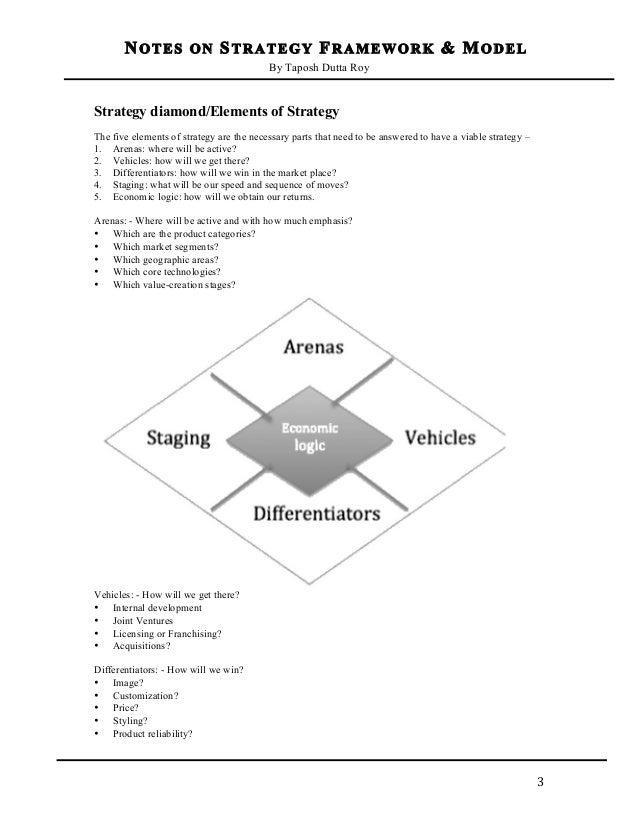 strategy diamond examples